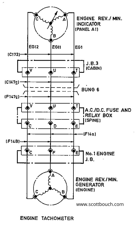 similiar aircraft instrument diagram keywords on aircraft wiring diagram
