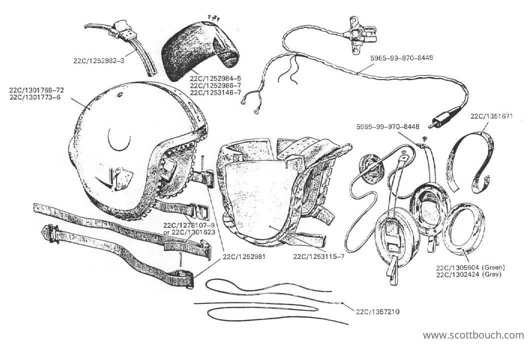 british mk3a flying helmet exploded diagram